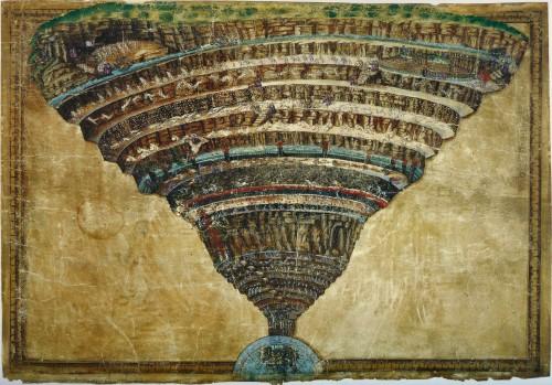 Botticelli, dante, enfer