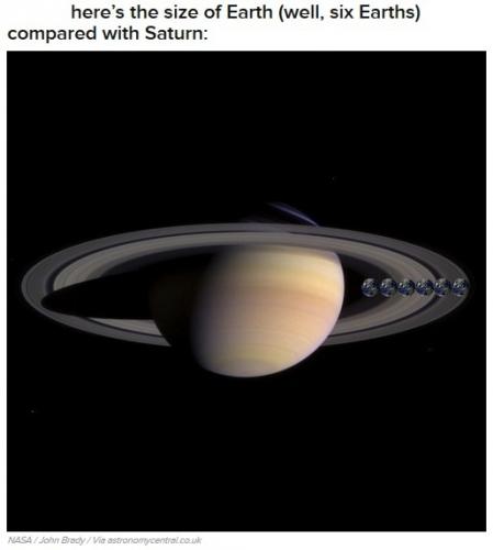 planète, système solaire, astéroïde, étoiles, ciel, terre, soleil, saturne, neptune, lune