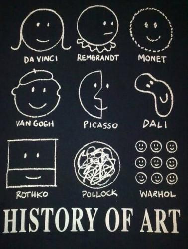 art, histoire de l'art, history of art