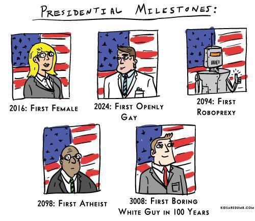 US, presidents,