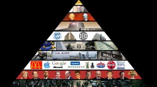 pyramide, pyramid, maslow, monde, world