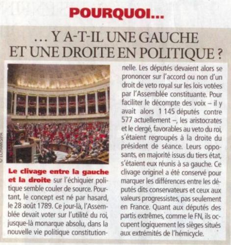 ETYMOLOGIE - gauche droite DIRECT MATIN mardi 28 avril 2015.jpg