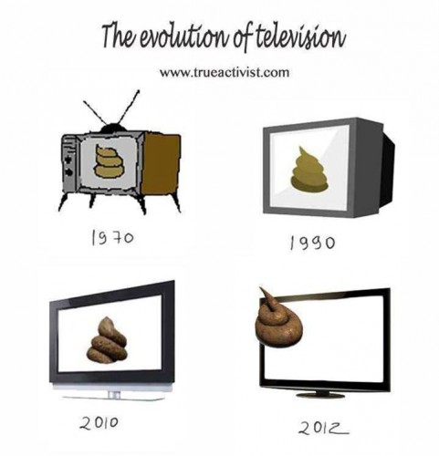media, tv, evolution