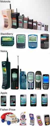 téléphones, phones